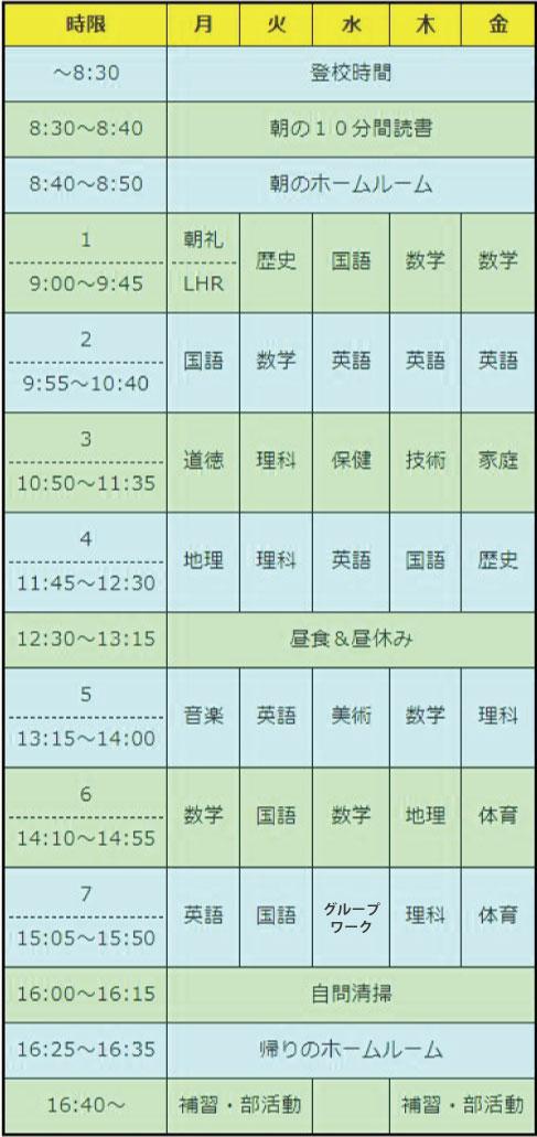 中学2年生の時間割例
